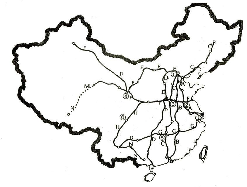六,中国铁路