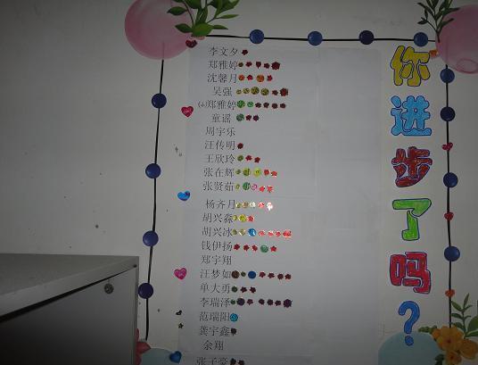 小学生教室墙壁布置设计图片