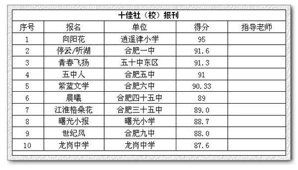 """心--逍遥津小学校报荣获"""""""