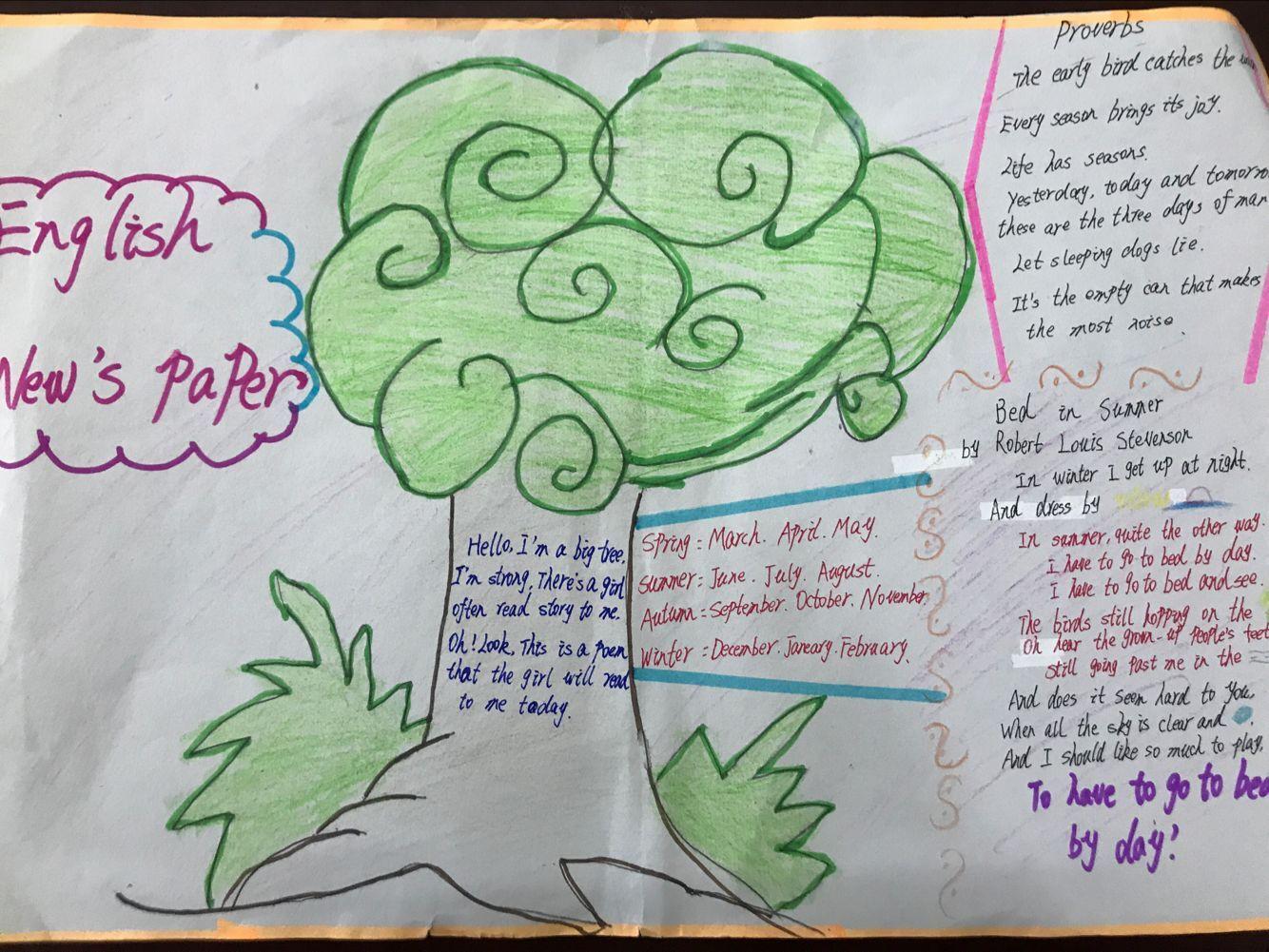 学习状态是一种意识层面的状态,是与文化相关联的社会意识品质,分析是学生是否拥有和怎样使学生拥有接纳英语语言学习并内化为相应意识品质的内在意识前提,做手抄报会提高学生的英语兴趣。虹桥小学英语组于5月 22日下午,举行了五年级组知识树手抄报比赛。  在活动中,学生们积极参与,用自己的智慧和巧手,制作出了一张张精美的英语小报。许多作品不仅色彩丰富、图文并茂、书写美观,而且将所学知识整理、归纳,形成知识体系,为今后的学习提供了支撑。  通过本次活动的开展,学生英语的综合运用能力得以提升,更对学校英语组的教育教学起